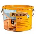 Pinotex Ultra пропитка с добавлением УФ-фильтра